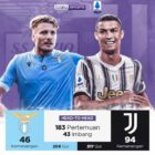Link live streaming Lazio vs Juventus, Minggu (08/11) pukul 18.30 WIB. Foto-beinsport.com